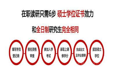 华东师范大学在职研究生报名流程